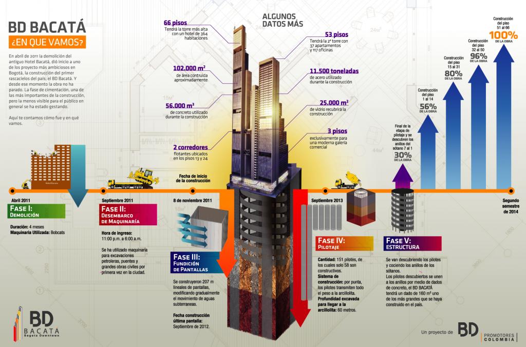 infografiaa