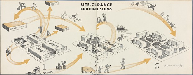 A poster illustrating the problematic cycle of slum clearance and relocation. (General Research Division/New York Public Library)