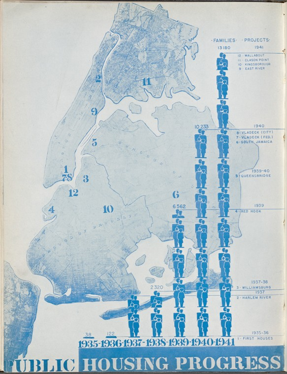 A 1942 NYCHA public housing progress report. By that time, the housing authority had built apartments for 13,180 families. (General Research Division/The New York Public Library)